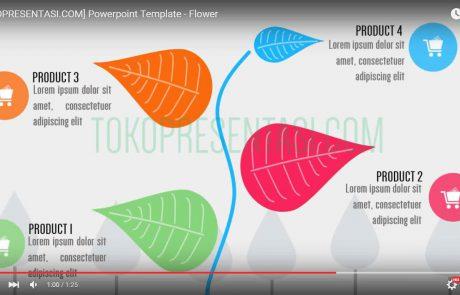 tokopresentasi.com portfolio presentasi template video powerpoint animasi flower jasa presentasi