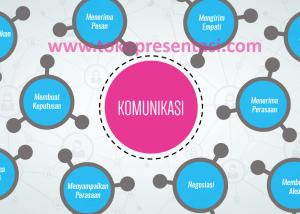 tokopresentasi.com presentasi internal manajemen