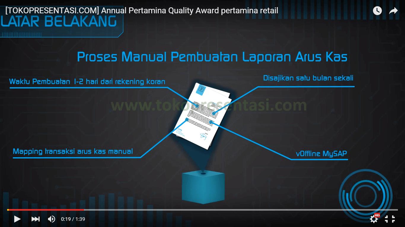 Contoh template powerpoint teknologi komputer jasa desain presentasi