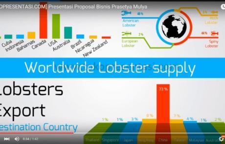 Portfolio presentasi prasetya mulya model bisnis proposal bisnis terbaik