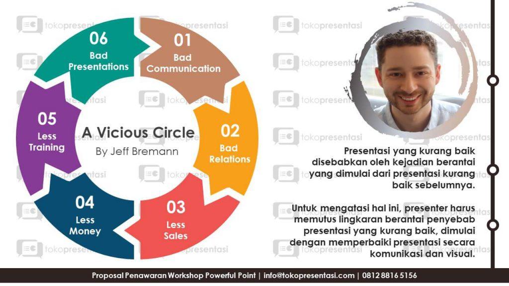 vicious circle by jeff bremann tokopresentasi.com
