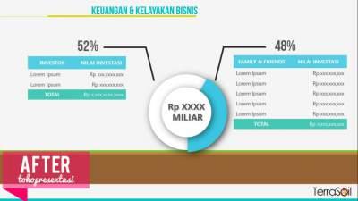 Animation jasa desain presentasi profesional terbaik di indonesia before after presentasi tabel diagram grafik dan chart ccuart Gallery