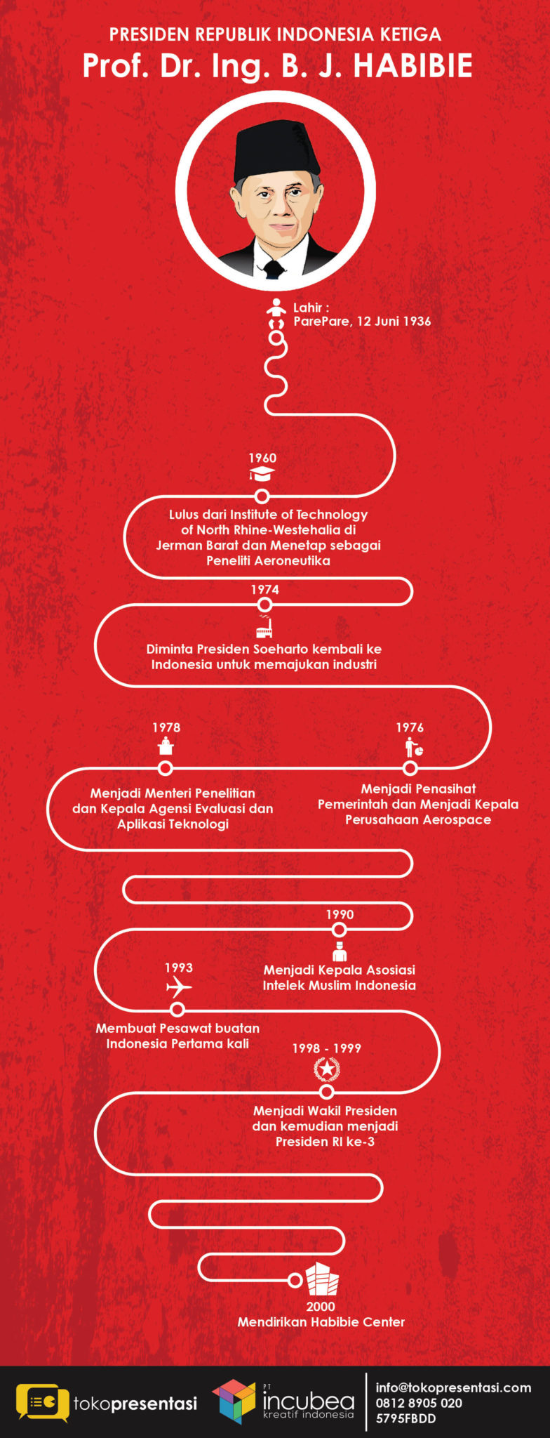 Infografis Presiden RI Ketiga Prof. Dr. Ing. B. J. HABIBIE jasa infografis tokopresentasi-07 new-07