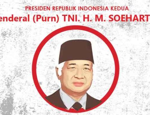 Infografis Presiden Kedua RI : Jenderal (Purn) TNI. H. M. Soeharto