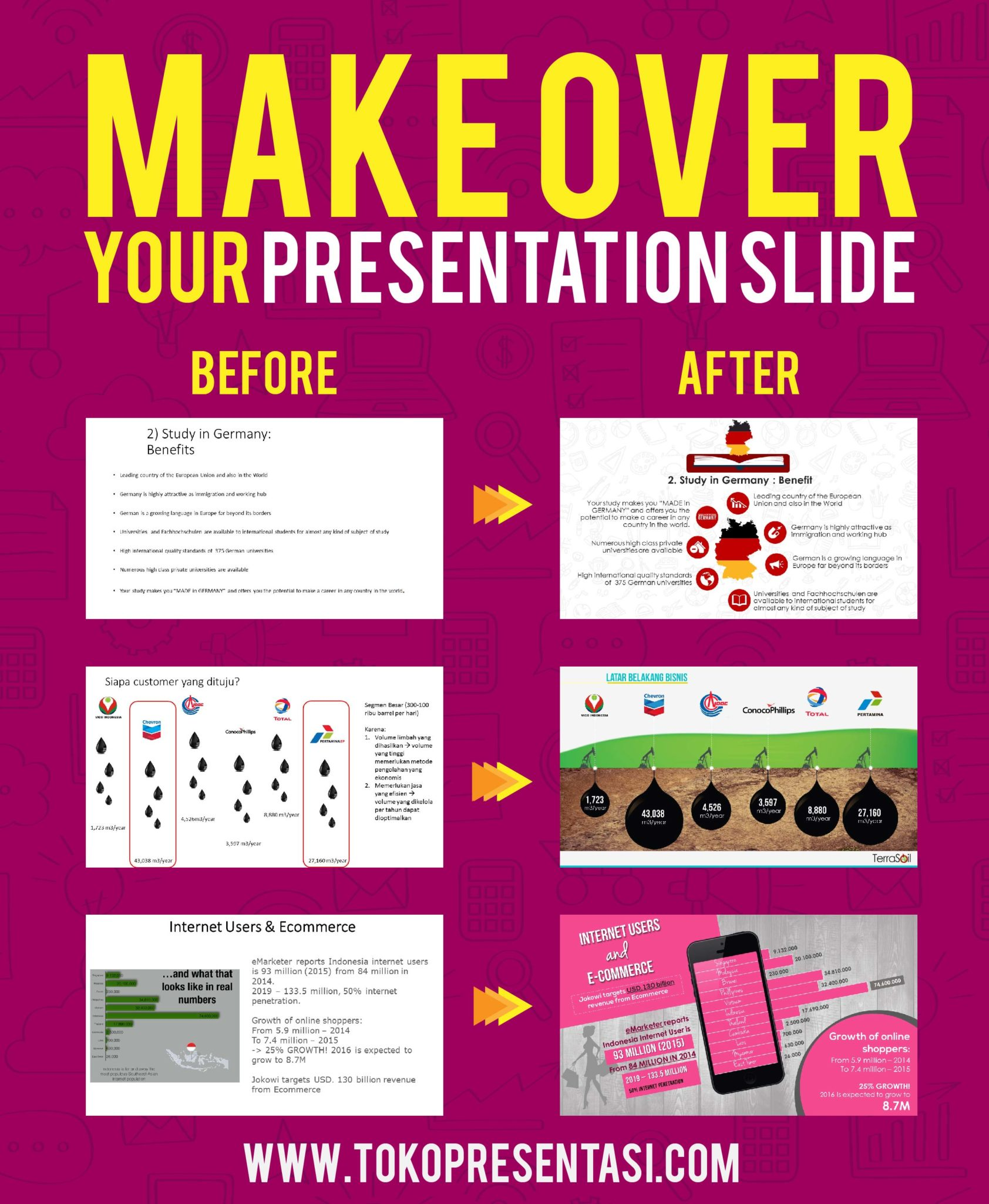 jasa bikin slide presentasi powerpoint