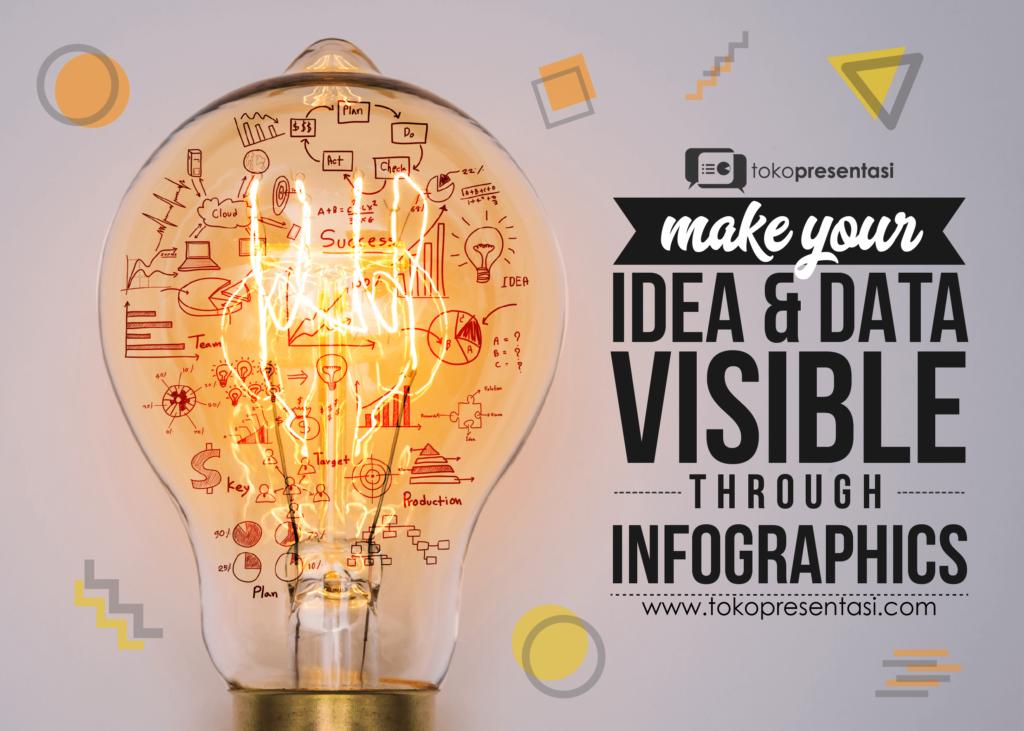 Jasa desain infografis terbaik tokopresentasi