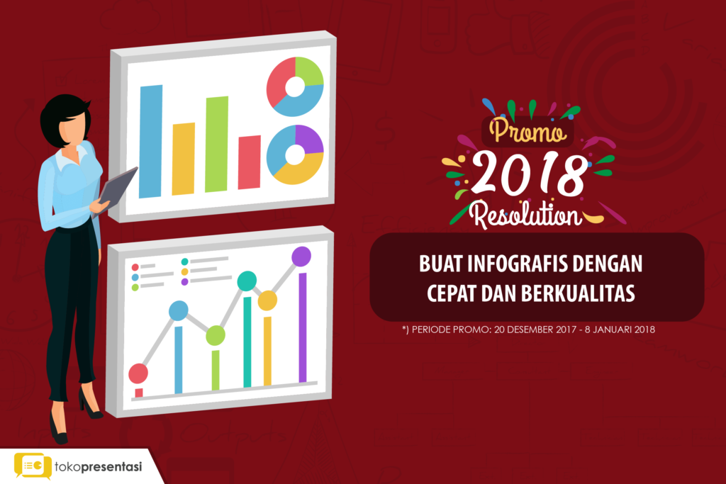 Promo Akhir Tahun Infografis Tokopresentasi