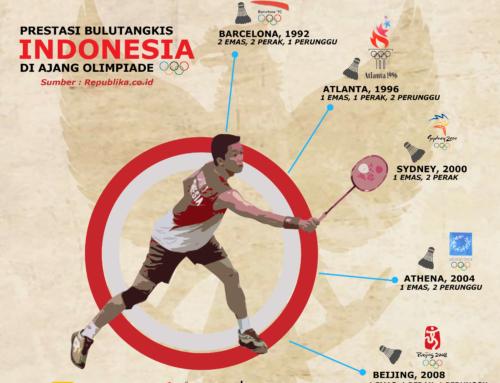 Infografis Bulutangkis Indonesia