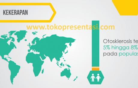 tokopresentasi.com portfolio presentasi video seminar kedokteran osteoporosis jasa presentasi