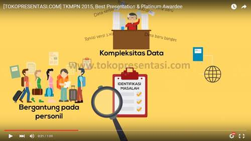 Jasa desain animasi powerpoint presentasi tkmpn, apqa, cip platinum