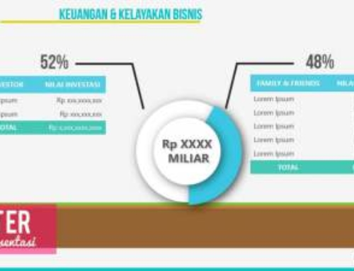 Before After Presentasi Tabel, Diagram, Grafik dan Chart
