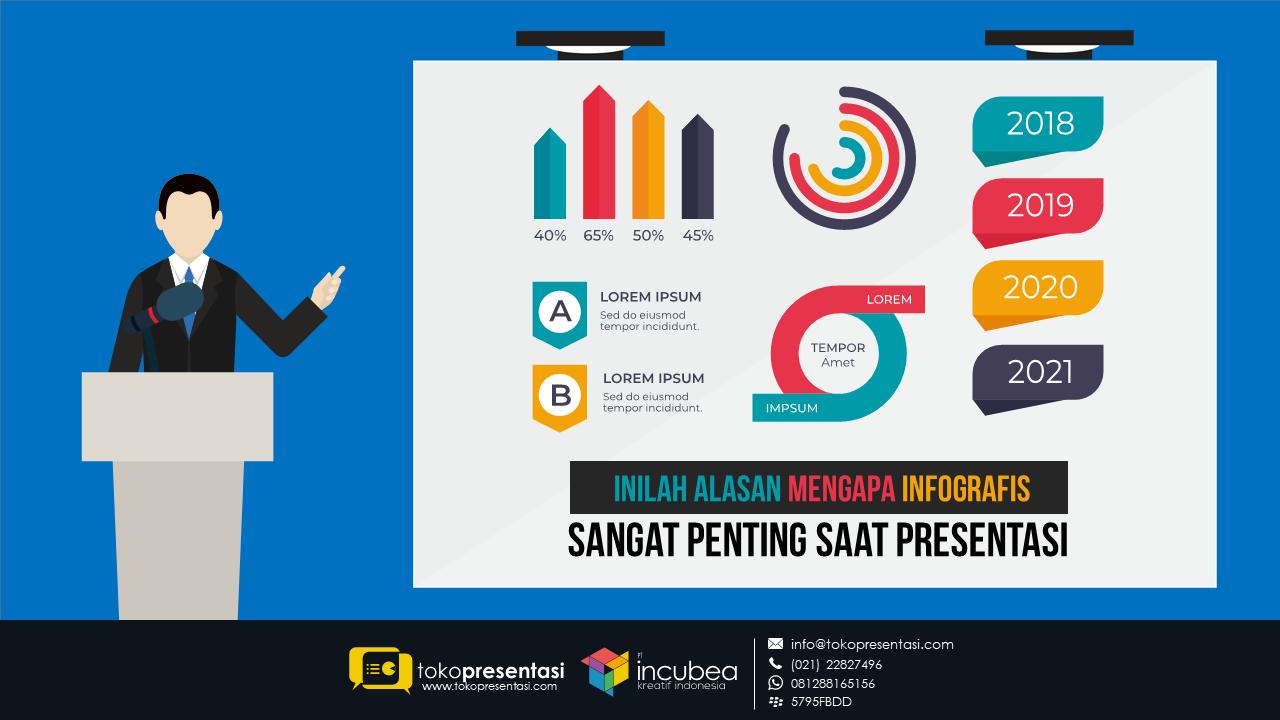 mengapa infografis sangat penting saat presentasi - tokopresentasi
