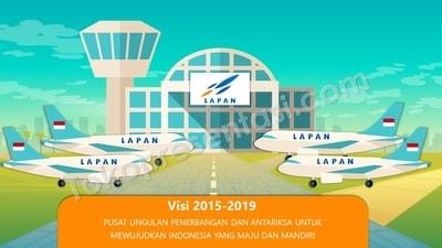 Hasil Desain Slide Presentasi Menarik tokopresentasi.com 2018 LAPAN (Lembara Penerbangan dan Antariksa Nasional)