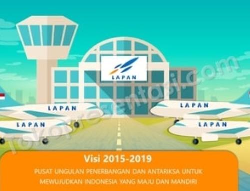 Presentasi Powerpoint LAPAN (Lembara Penerbangan dan Antariksa Nasional)