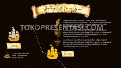 Hasil Desain Slide Presentasi Menarik tokopresentasi.com 2018 timeline history