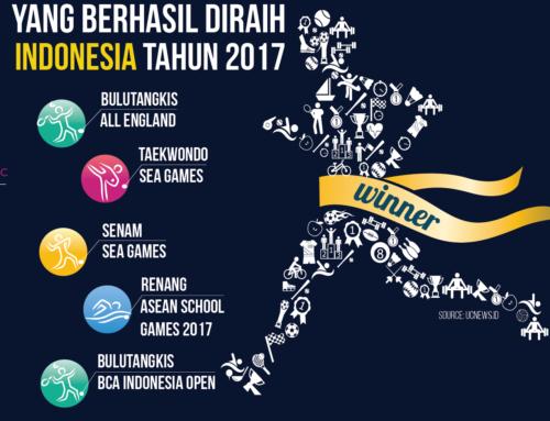 Infografis Prestasi Olahraga yang Diraih Indonesia 2017