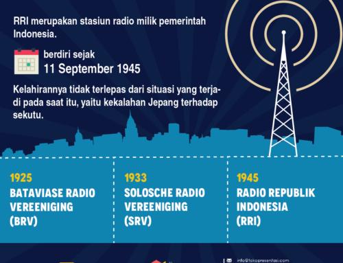 Infografis Sejarah Berdirinya Radio Republik Indonesia (RRI)