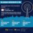 Infografis sejarah berdirinya RRI tokopresentasi.com