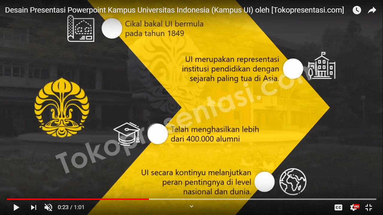 Desain Presentasi Powerpoint Kampus Universitas Indonesia (Kampus UI)