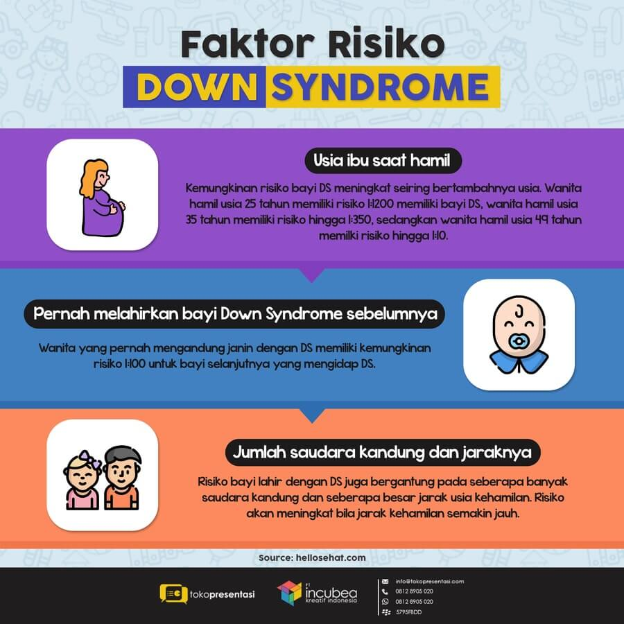 Infografis Faktor Risiko Down Syndrome