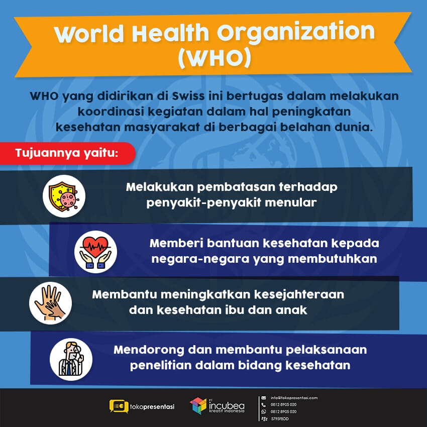 Infografis World Health Organization (WHO)