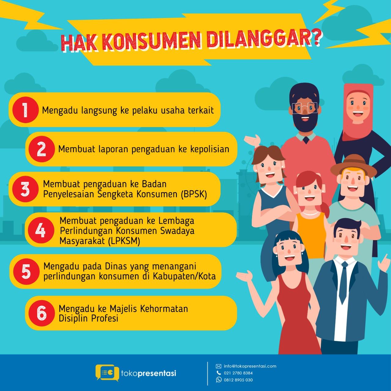Infografis Hak Konsumen-1