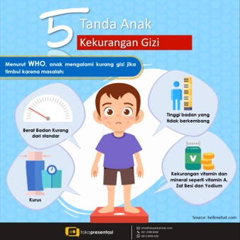 Video Infografis Animasi 2d - 5 Tanda Gizi Buruk