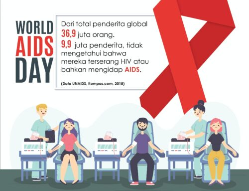 World Aids Day Fact