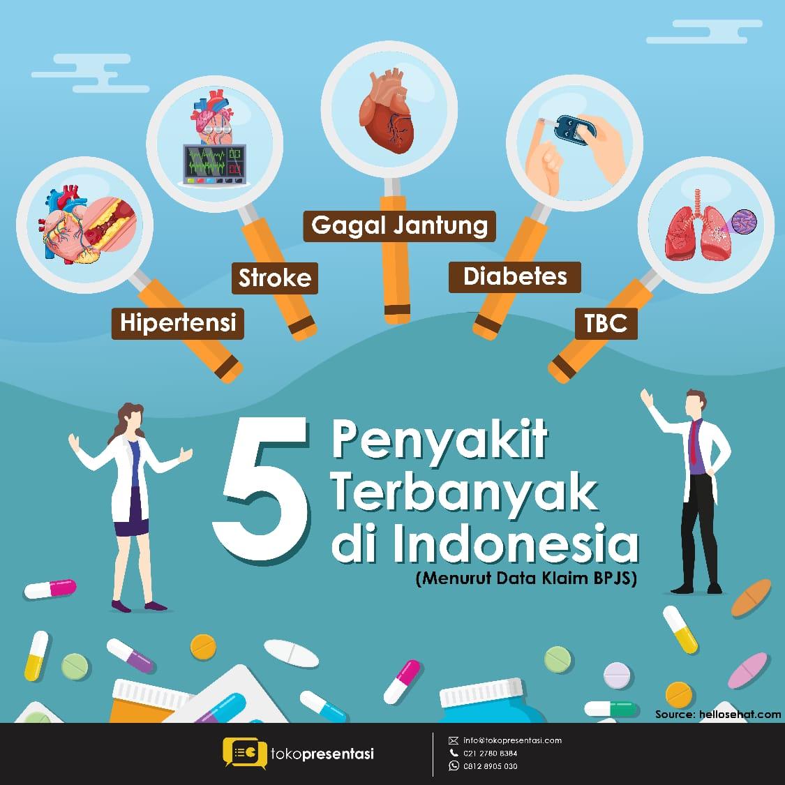 infografis 5 penyakit terbanyak di indonesia