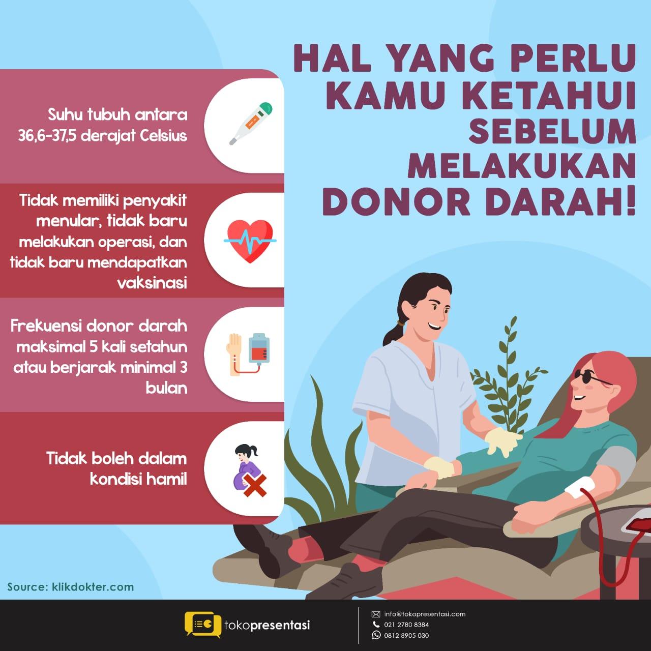 infografis donor darah