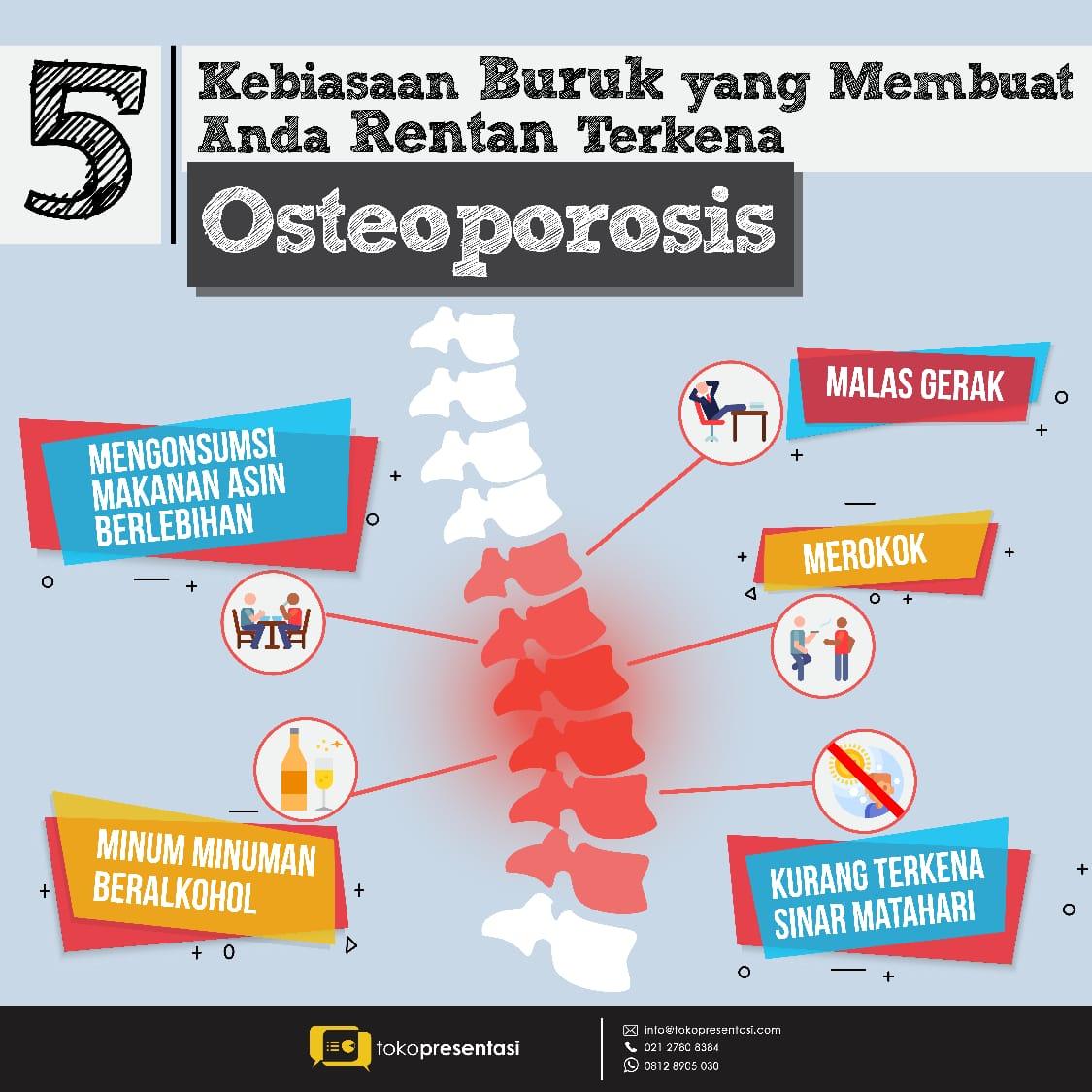infografis kebiasaan yang menyebabkan osteoporosis