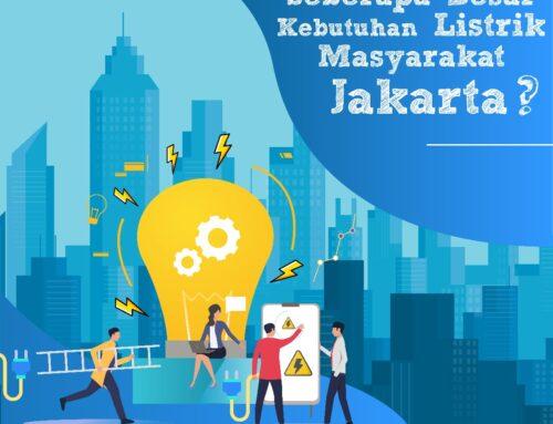 Infografis Kebutuhan Listrik DKI Jakarta