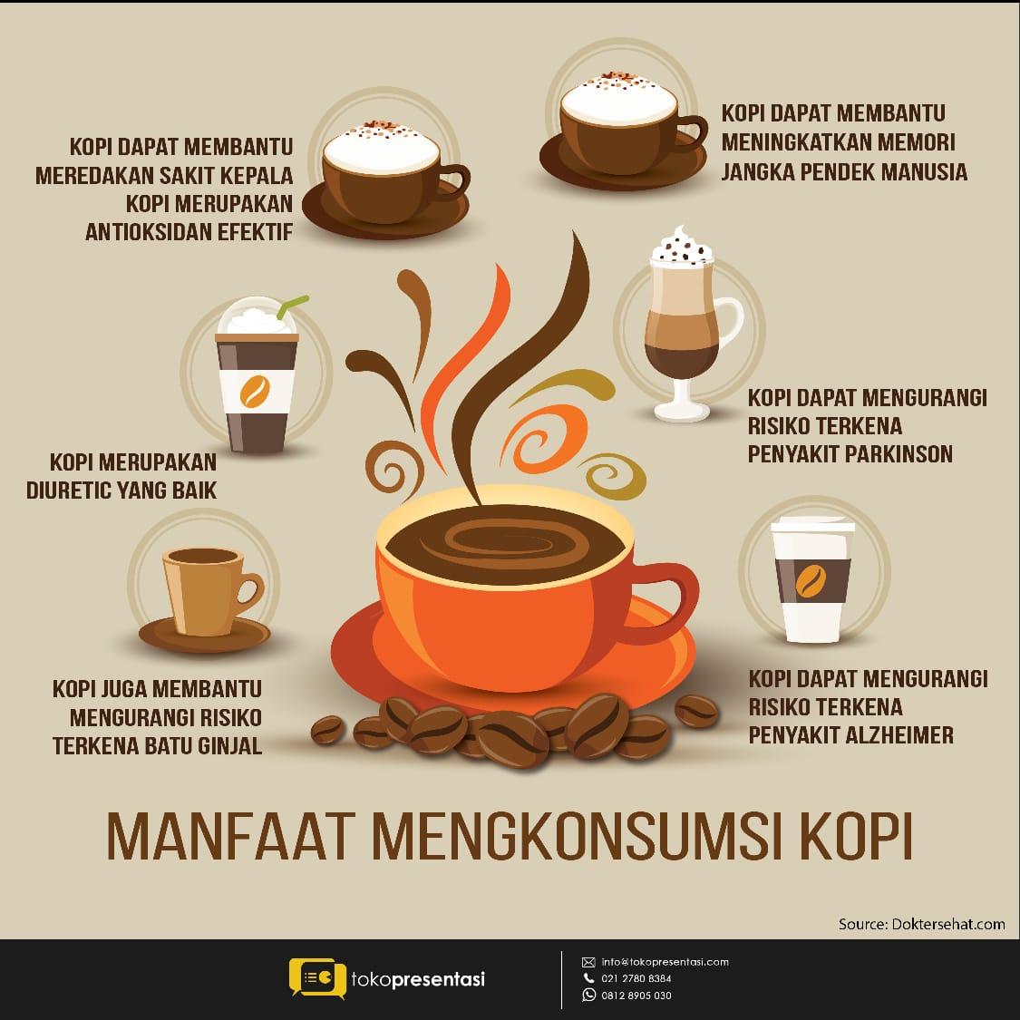 infografis manfaat kopi