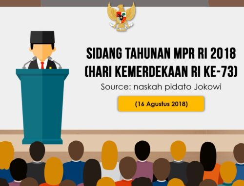 Desain Presentasi 2D – Presentasi Presiden Jokowi